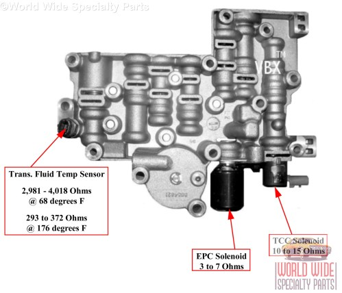 small resolution of  remanufactured rebuilt 4t80e tran diagram gm 4t80e upper valve body 1993 2003 lifetime warranty