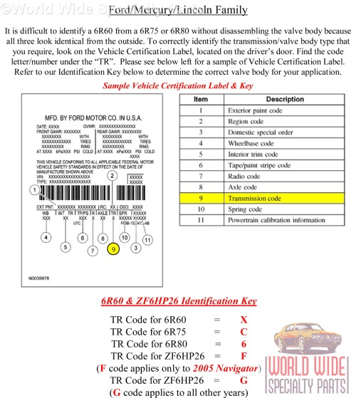 small resolution of ford 6r60 valve body 2006 2009 lifetime warranty sonnax built 4l80e transmission valve body diagram 6r60 valve body diagram