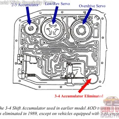 4r70w Transmission Wire Diagram Cell Structure And Function Ford Aod Fiod Valve Body 1989 1993 1 Year Warranty