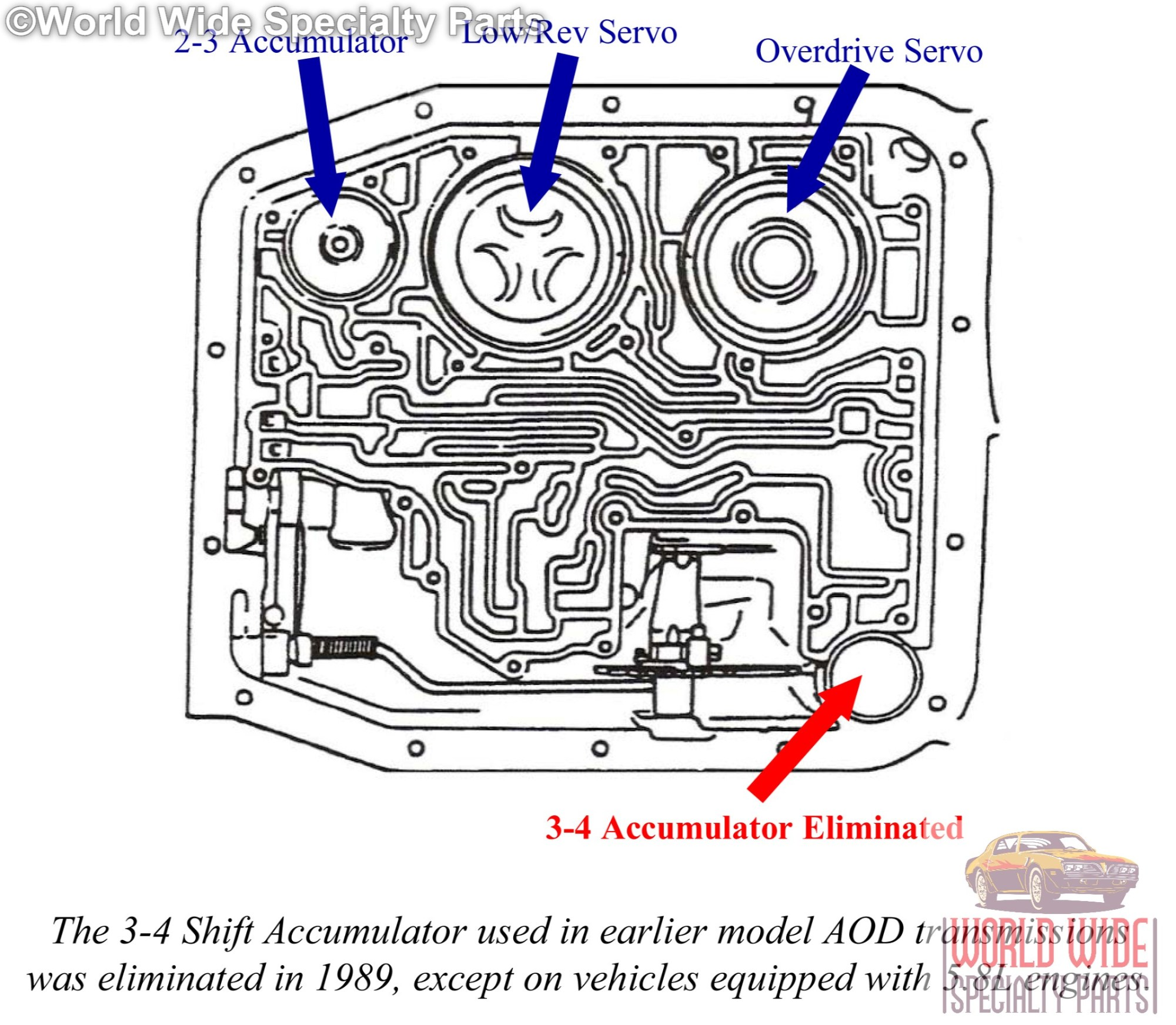 hight resolution of aod valve body diagram wiring diagram list ford aod transmission valve body diagram ford aod valve body diagram