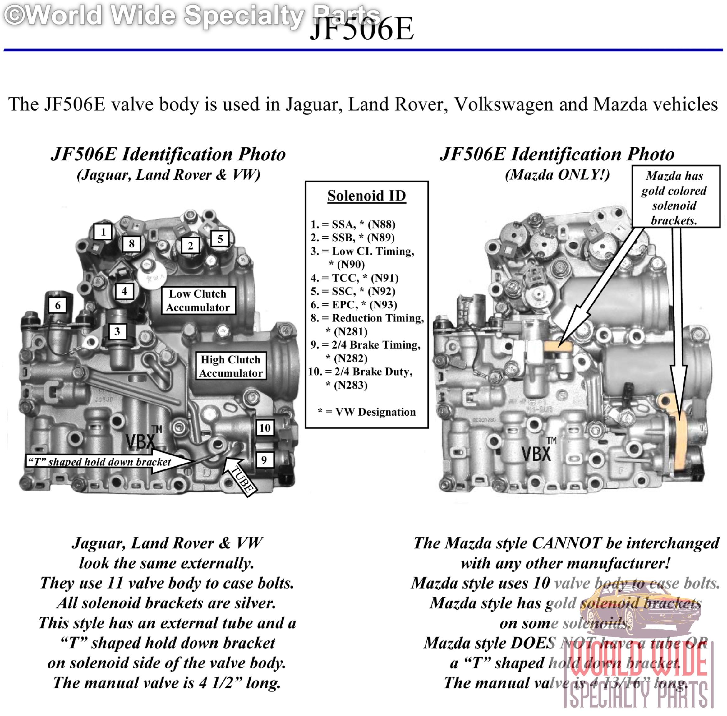 Volkswagen 09A,JF506E Valve Body 2000-UP(Lifetime Warranty
