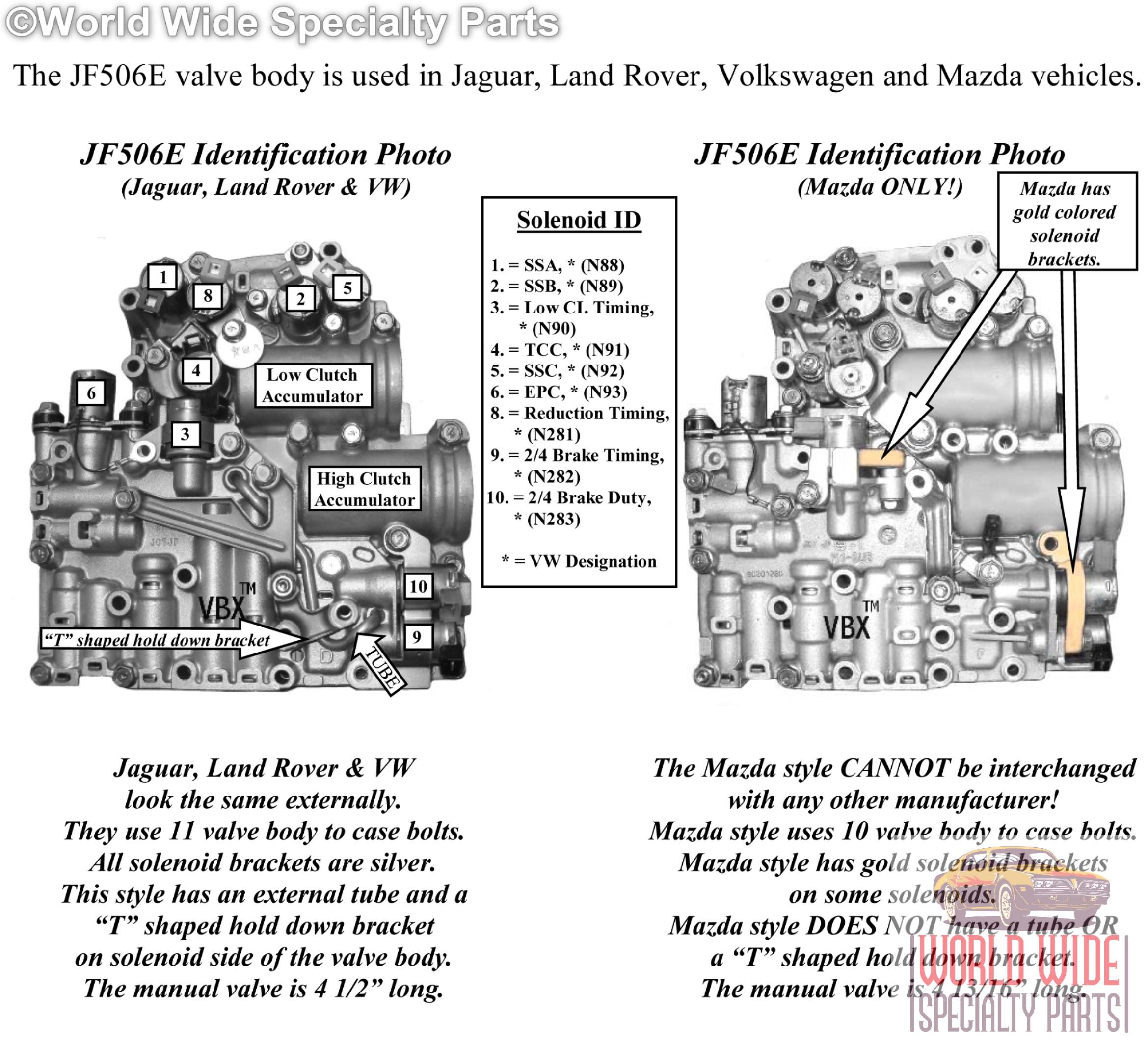 2002 Mazda Mpv Cooling System Diagram 2000 Engine Coolant