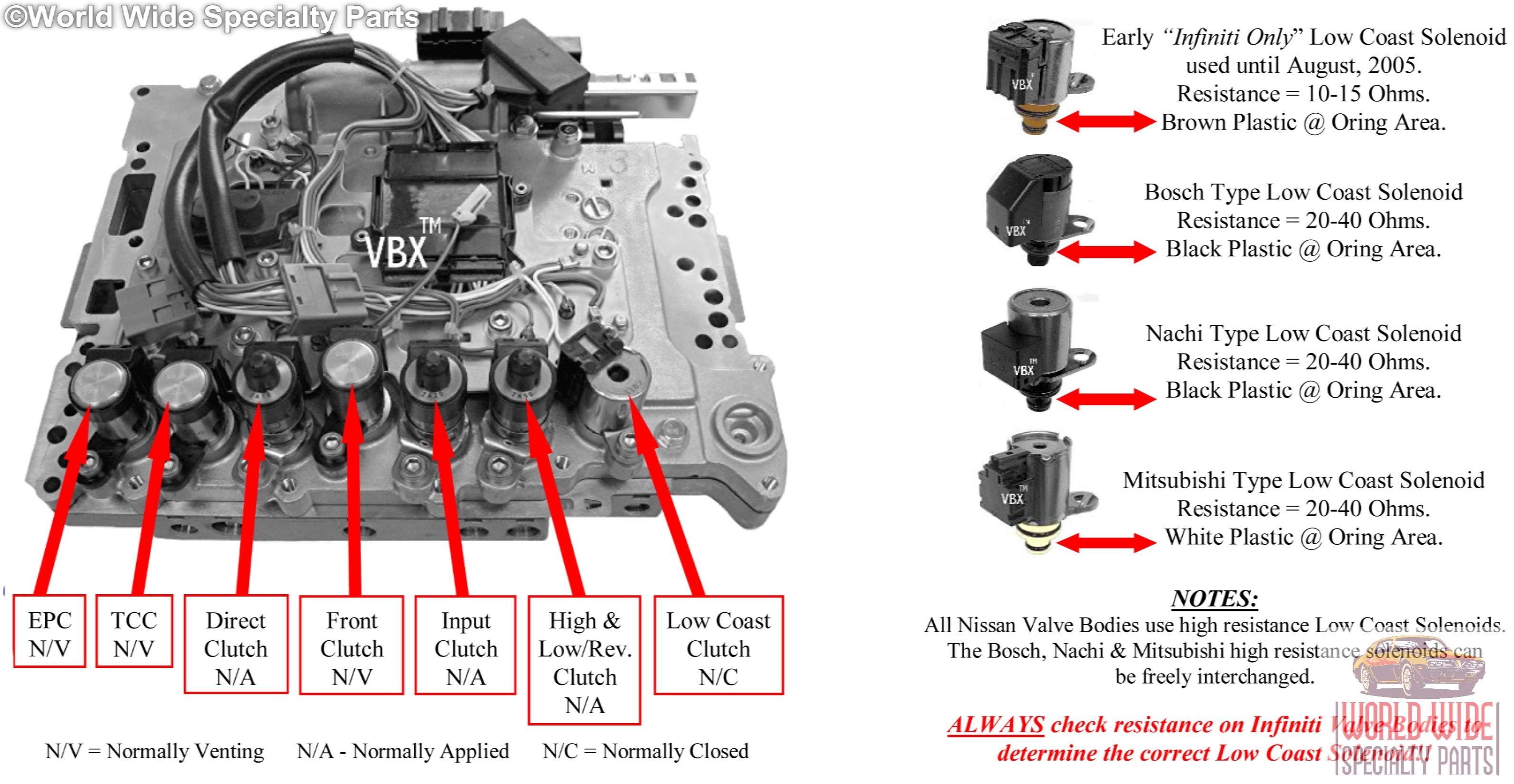 S10 Manual Transmission Diagram Infiniti Diagrams
