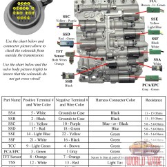 Color Wiring Diagrams Diagram 1997 Dodge Ram 2500 United States Codes Free Engine
