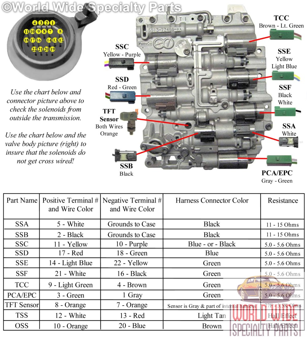 medium resolution of e40d transmission wiring diagram e40d solenoid pin diagram ford e40d transmission diagram e40d sensors diagram