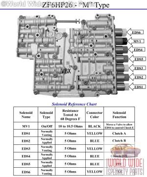 Audi ZF6HP26, 09E Valve Body Rebuild Service (LIFETIME WARRANTY) | eBay