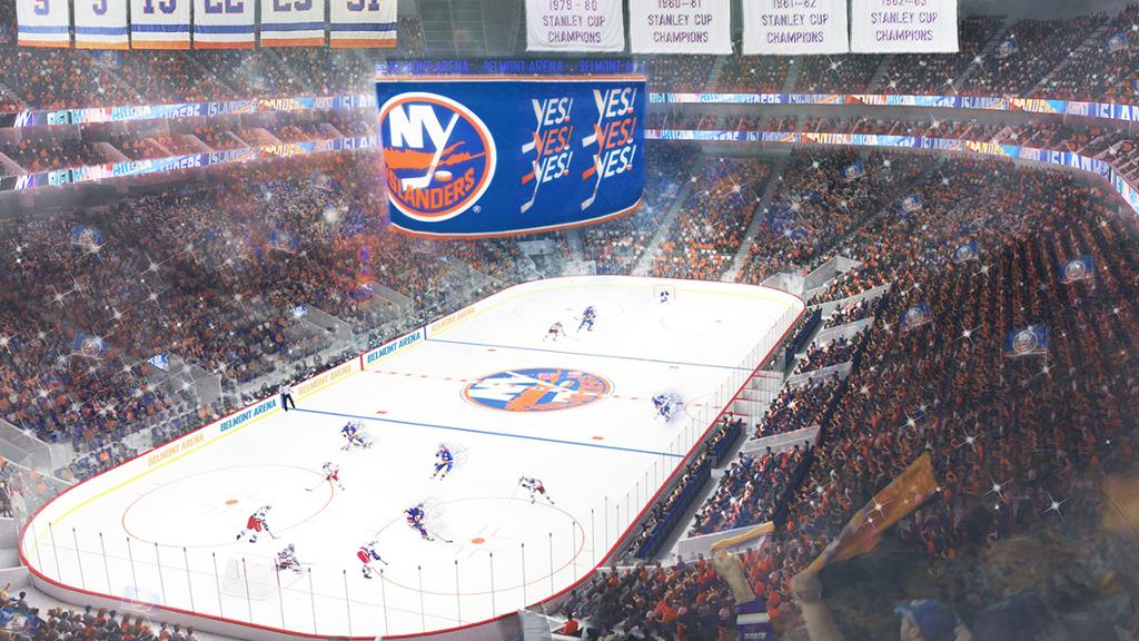 Predicting the New York Islanders Season 2019-2020