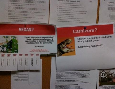 Carnivore Support