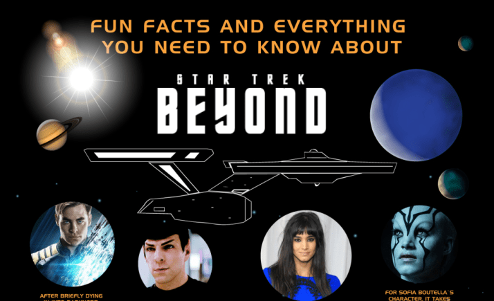 Star Trek Beyond Facts Header