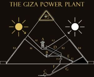 Ancient Egypt electricity-power-plant-great-pyramid-of-giza-worth-knowing-that-
