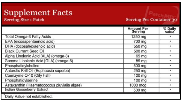 PatchMD Omega 3 Plus dosage