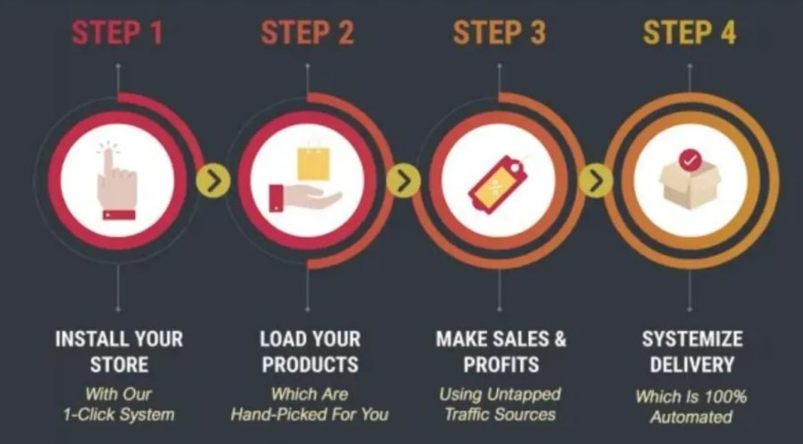 kibo-code-steps
