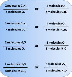 CH150: Chapter 5 – Chemical Reactions – Chemistry [ 938 x 921 Pixel ]