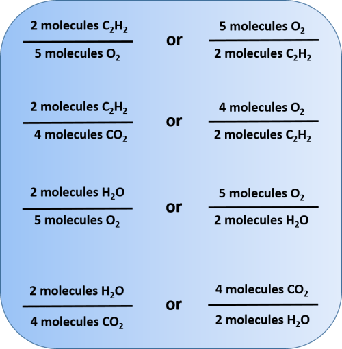 small resolution of CH150: Chapter 5 – Chemical Reactions – Chemistry