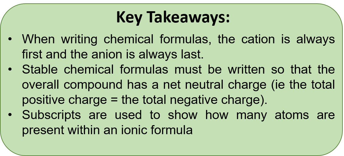 Ch150 Chapter 3 Ions And Ionic Compounds Chemistry