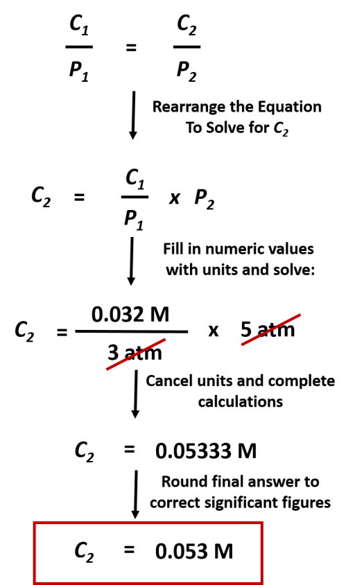 small resolution of CH104: Chapter 7 – Solutions – Chemistry