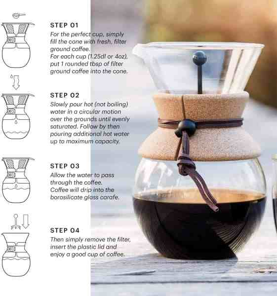 pour over coffee making process