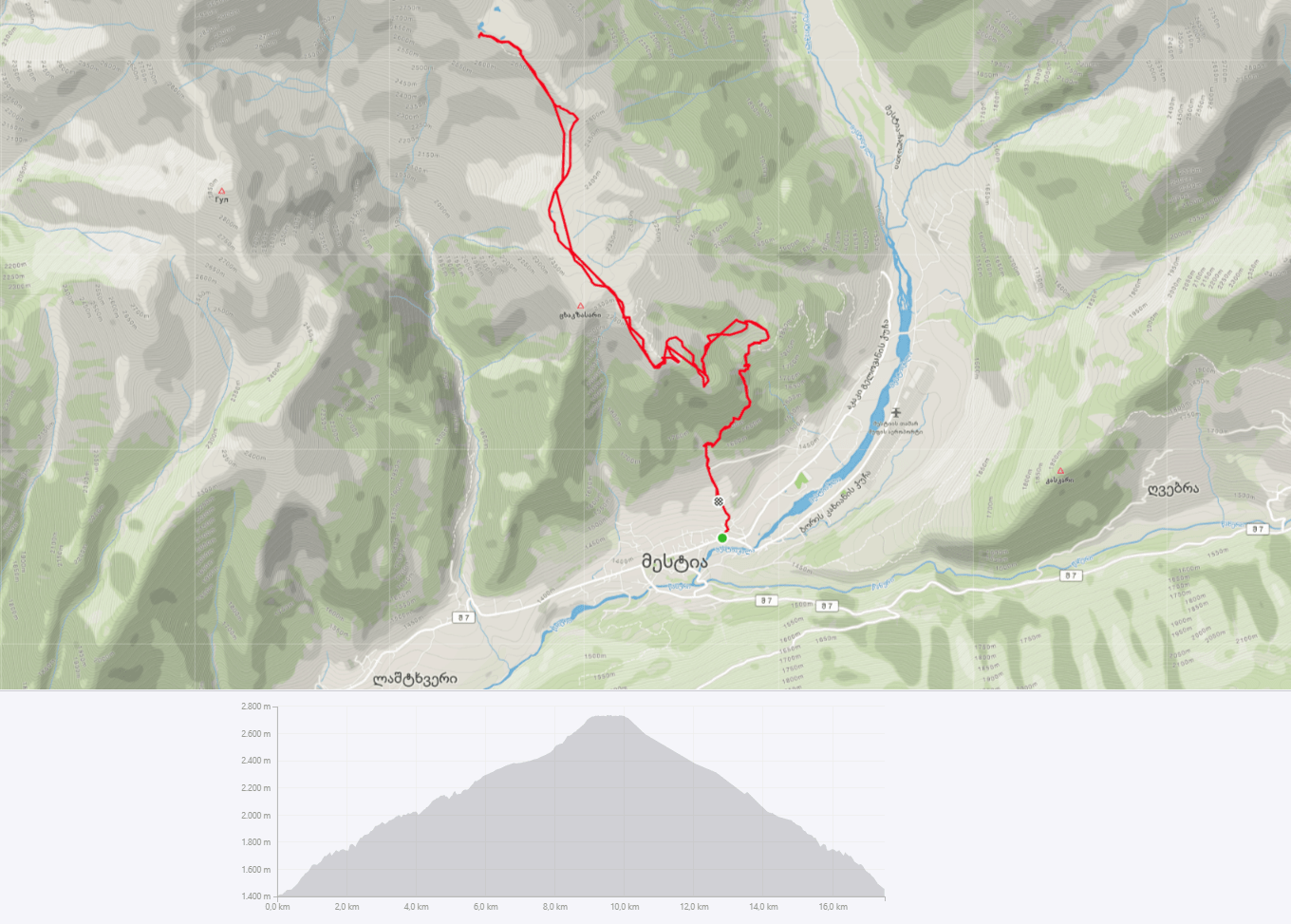 hiking route koruldi lakes