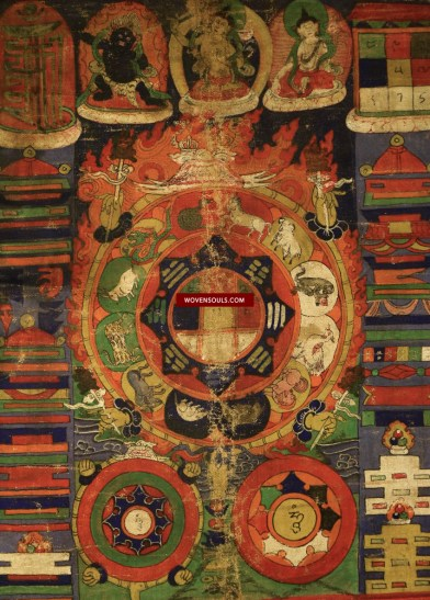 1228 ANTIQUE TIBETAN THANGKA