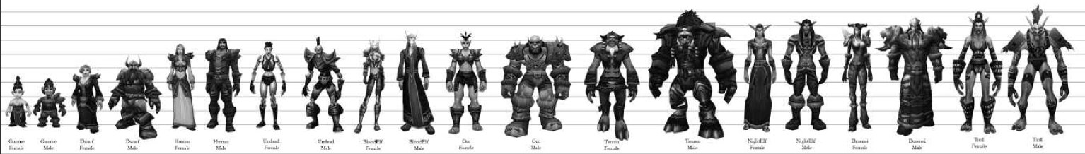 also zandalari height in battle for azeroth world of warcraft forums rh usttle