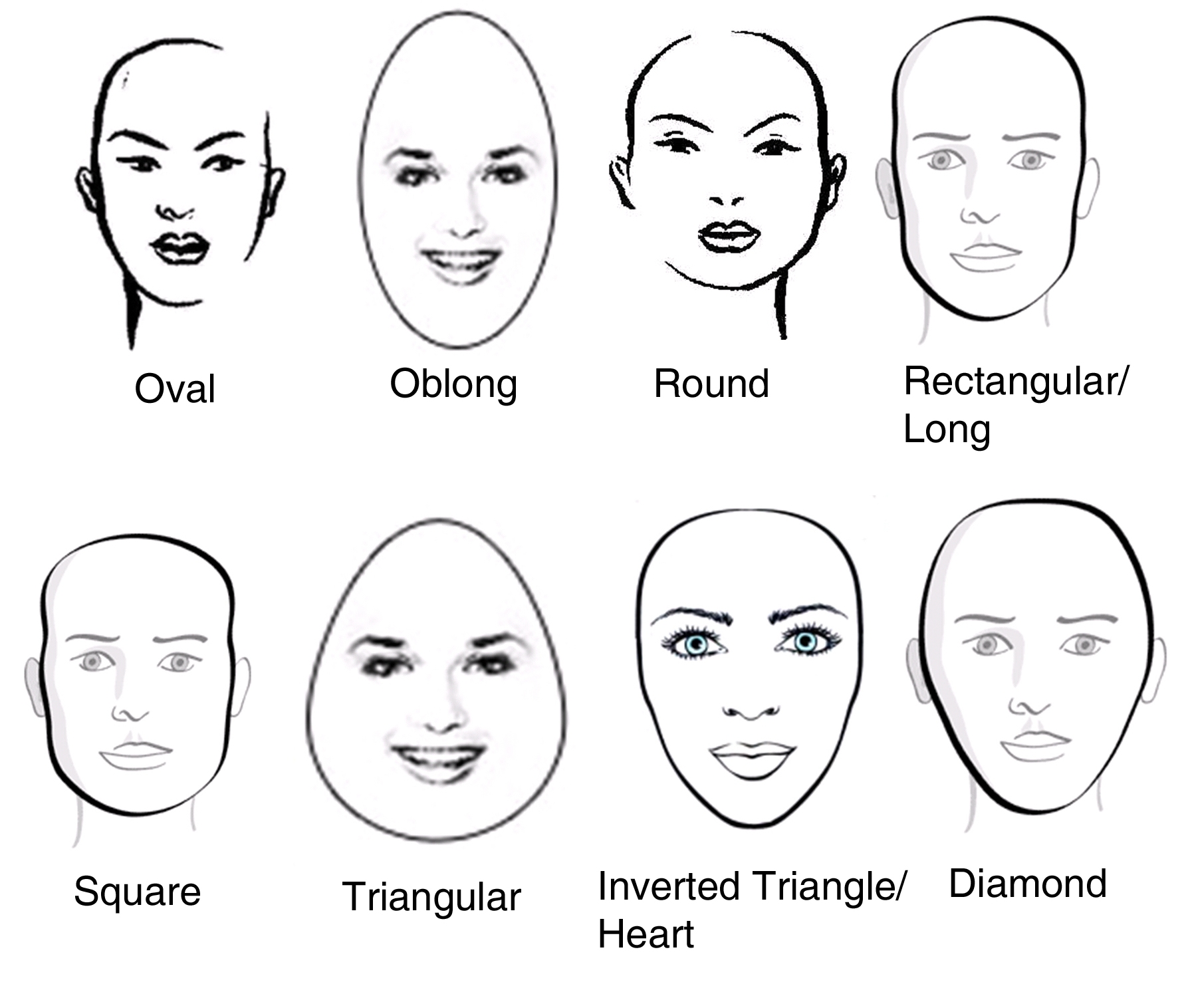 Face Shape The Difference Between A Good And Great Cut