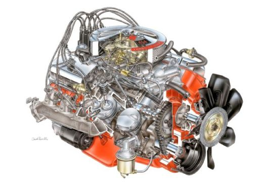 The Chevrolet Big Block V8 Engine 454