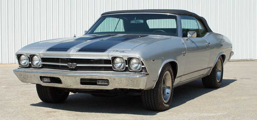 New Muscle Cars Exviting