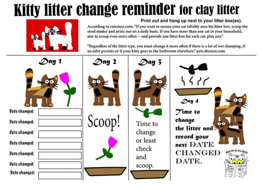 Kitty litter change reminder sheet