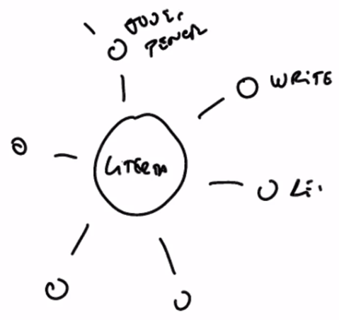 Solar System Structure