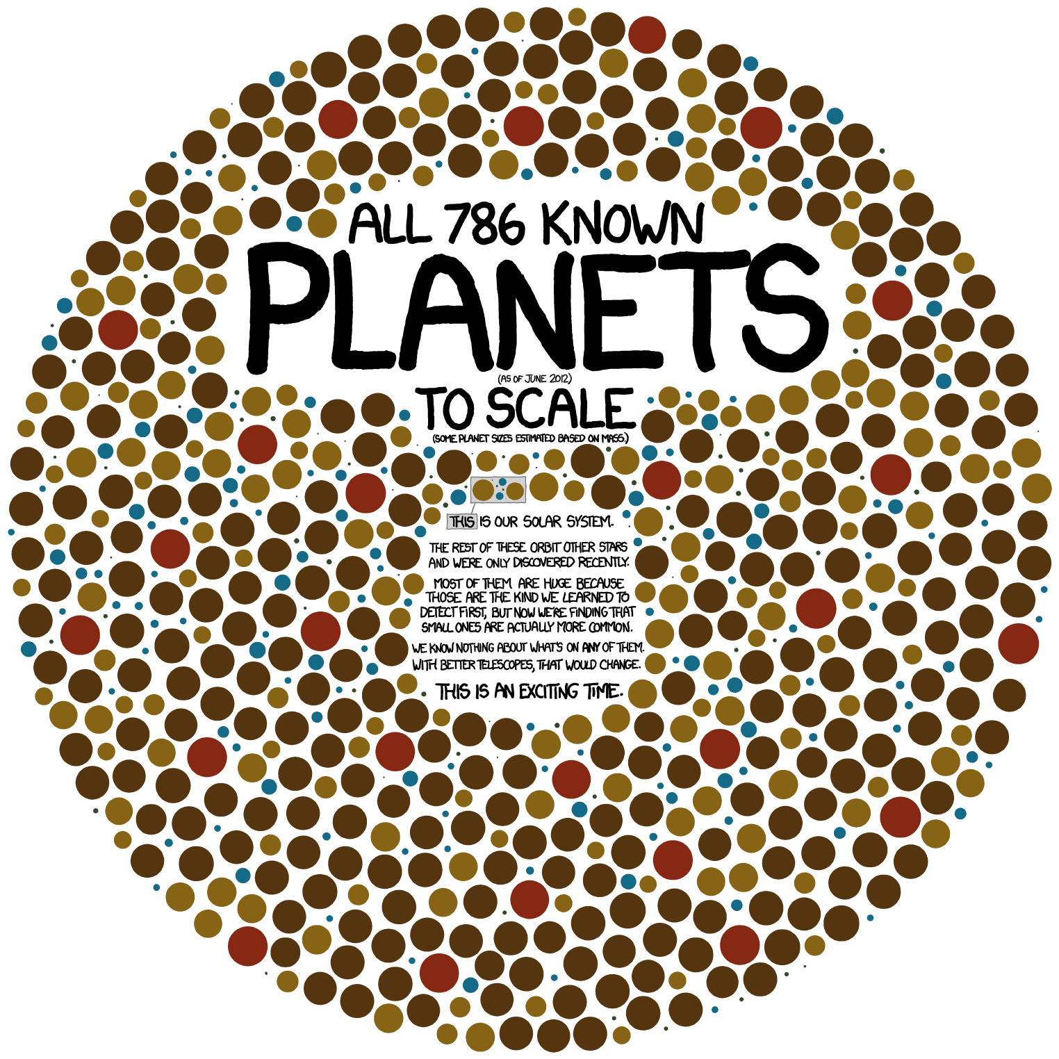 hight resolution of image credit xkcd