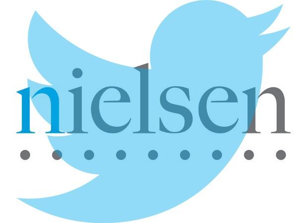 Resultado de imagem para Nielsen e Twitter
