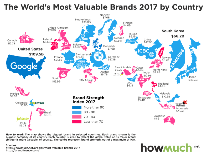 https://i0.wp.com/wp-content.bluebus.com.br/wp-content/uploads/2017/06/22142404/top-brands-by-country-2017-bluebus-full.png?resize=788%2C586
