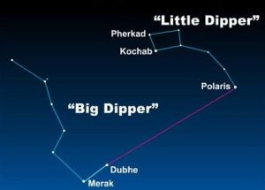 past and present north stars