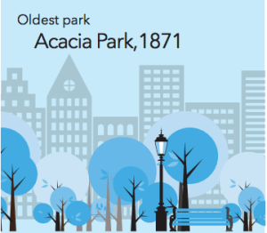 The oldest park in Colorado Springs is Acacia Park which was built in 1871.