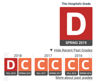 Parkview Medical Center's 'D' grade is the hospital's lowest grade in recent years, as designated by Leapfrog.