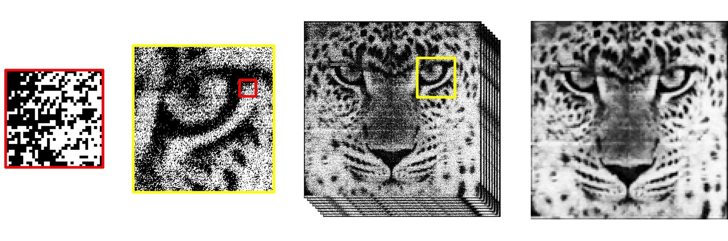 quanta-image-sensor