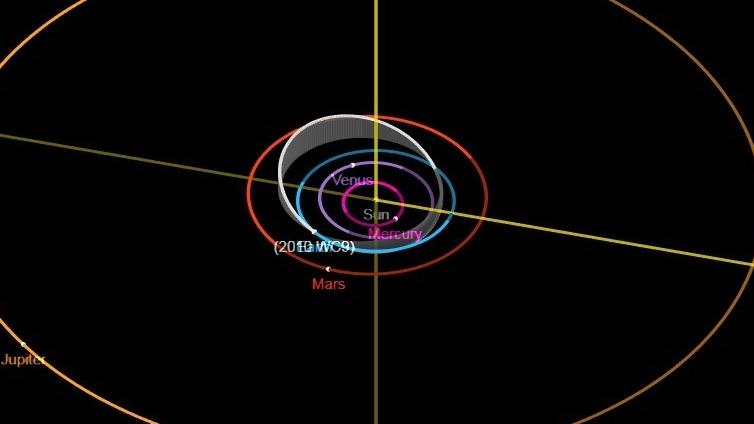 orbit-viewer-snapshot