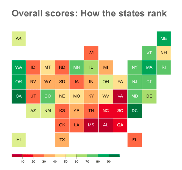 Colorado is the only state in our region that ranked in the top half.