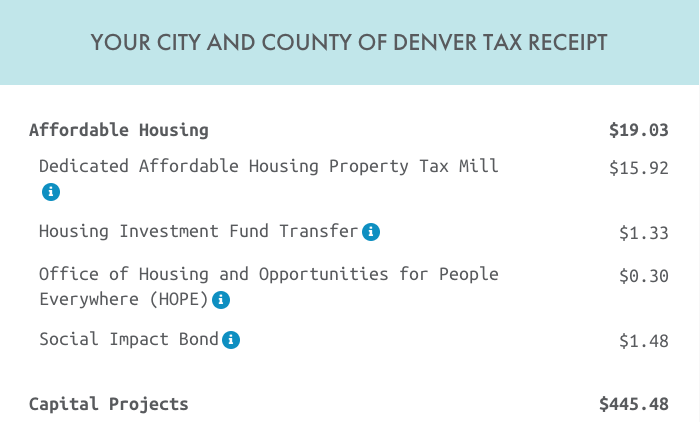 "A ""tax receipt"" from the city of Denver."