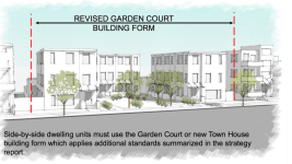 "An example of how new garden-court buildings could look in Denver's ""MU"" areas. (City and County of Denver)"