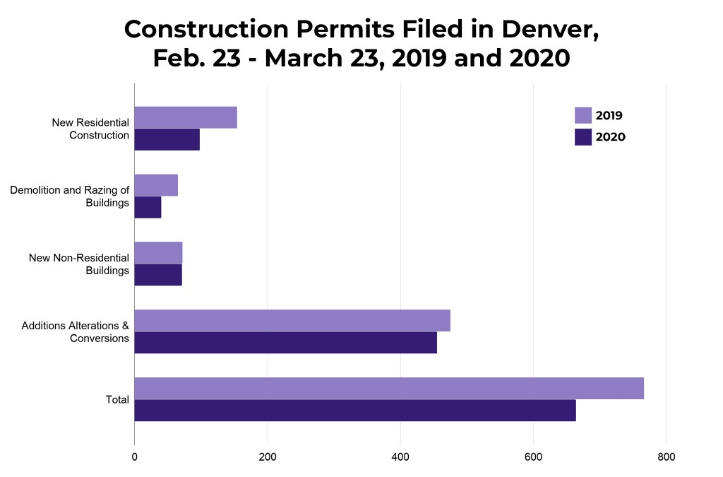 200324-CONSTRUCTION-CHART-02