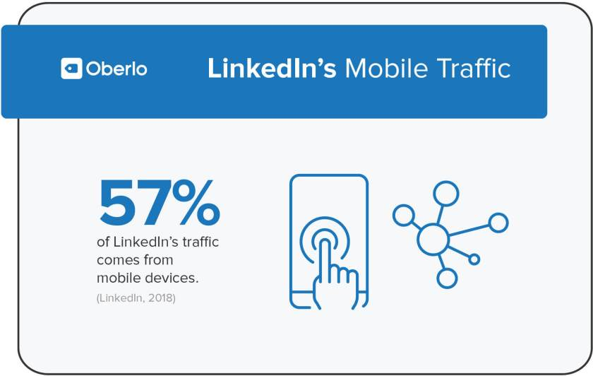 linkedin mobile traffic