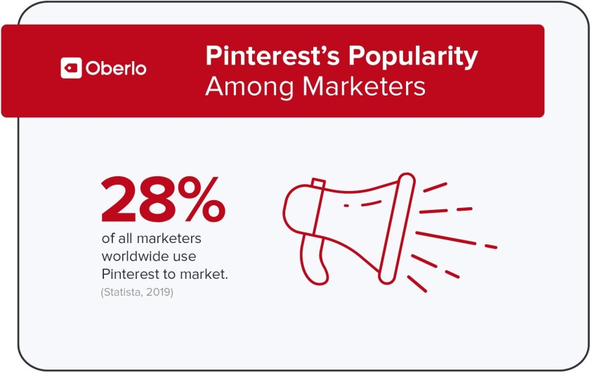 Pinterest Popularity Among Marketers