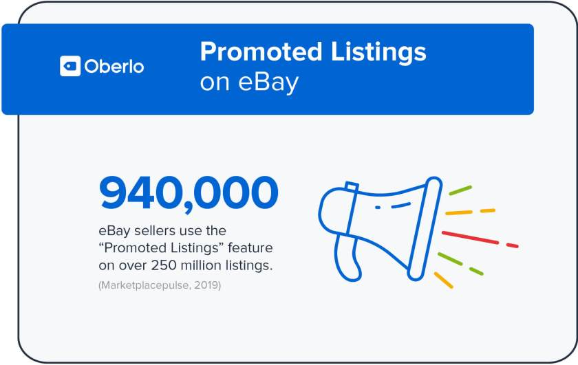 Number of promoted Listings on eBay