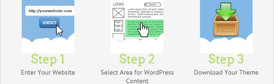 Convertir un site html en theme wordpress