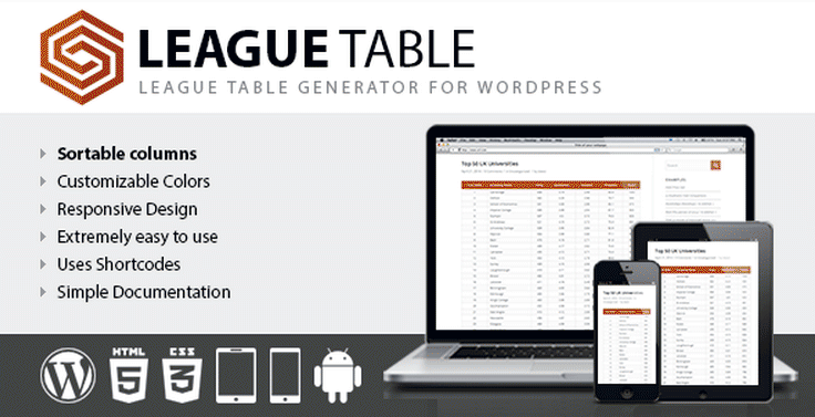 add Tables to WordPress Posts - League Table