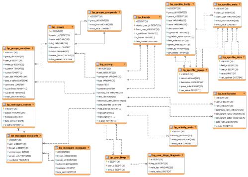 small resolution of bp db schema v1 0