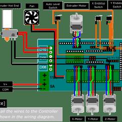 4 Wire Motor Connection Diagram Drain Stack Installation Aaron Birenboim Boim Systems Page 2