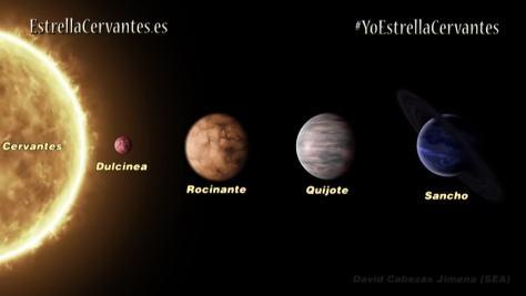 mapa-del-sistema-solar-arae-1450175640943