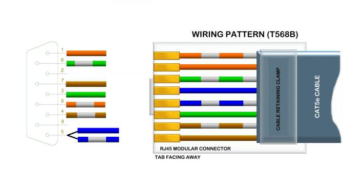 cat5 poe wiring diagram 2014 dodge caravan wiring diagram